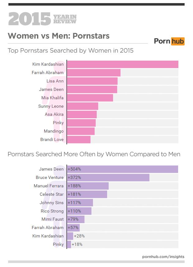 Pinky prvi porno