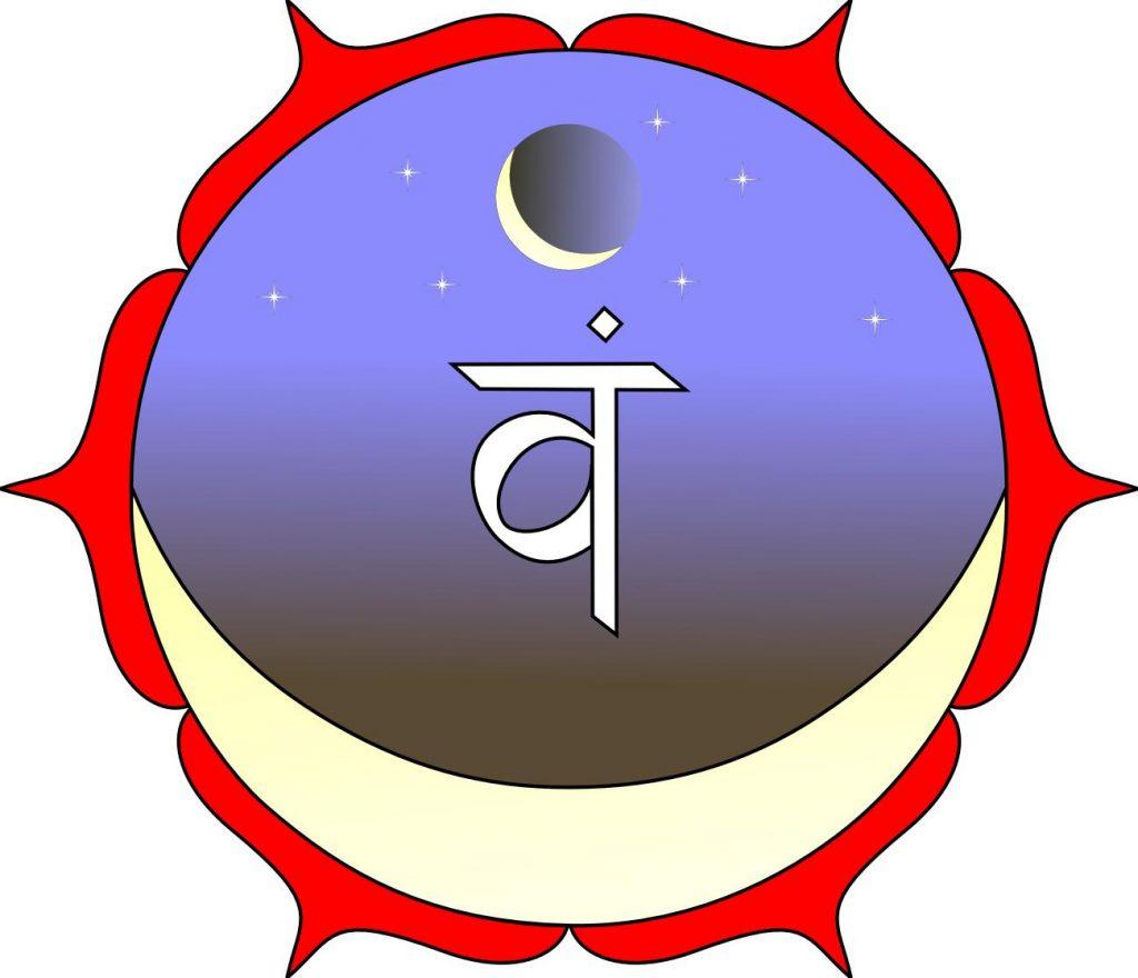 Swadhisthana 1 water