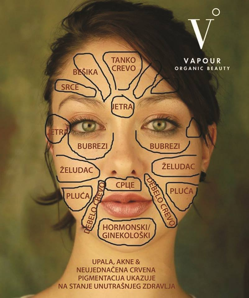 mapa lica